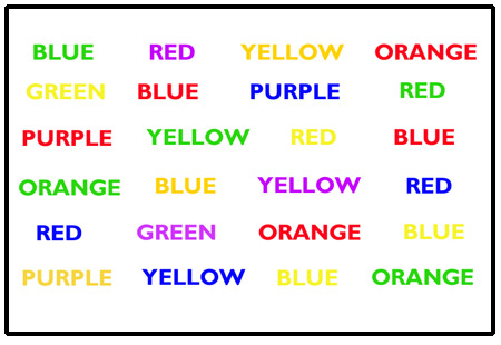 gender differences in stroop effect Does gender affect results in the stroop effect abstract the purpose of this study was to determine whether or not gender effected results in the stroop effect.