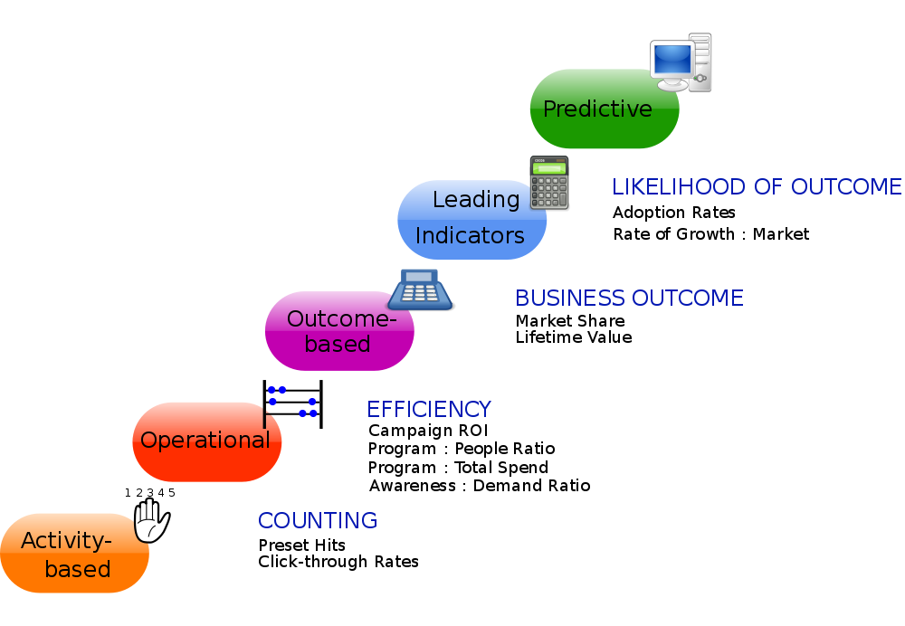 principle of marketing philip kotler pdf