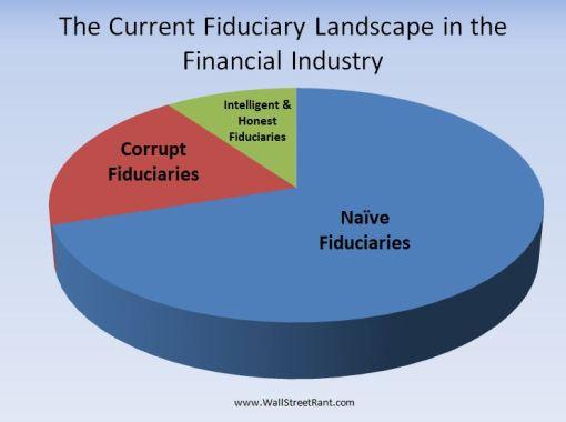 FiduciaryLandscape