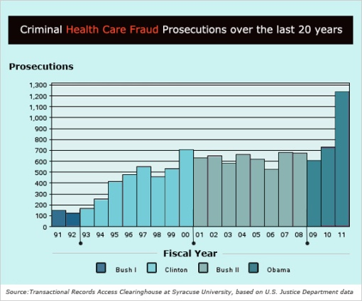 Healthcare_Frauds_inline