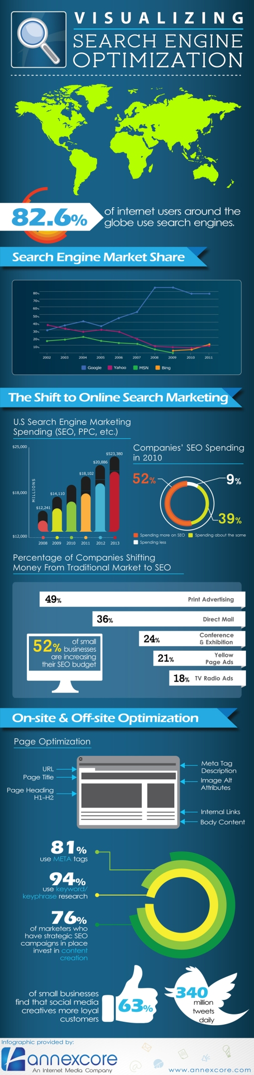 visualizing-seo
