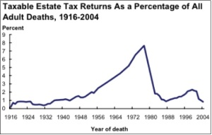 Taxable-Estate-Tax1